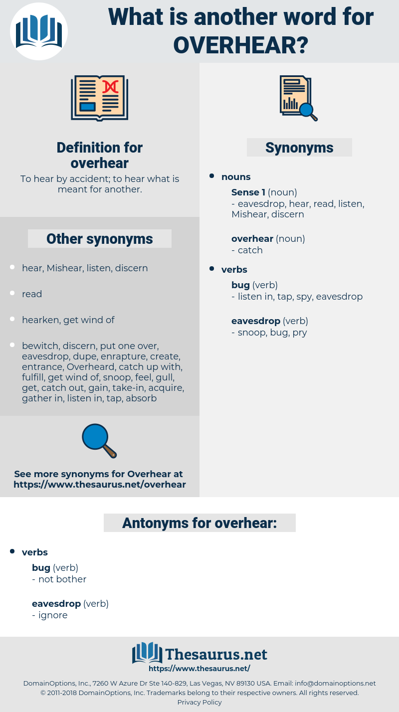 overhear, synonym overhear, another word for overhear, words like overhear, thesaurus overhear