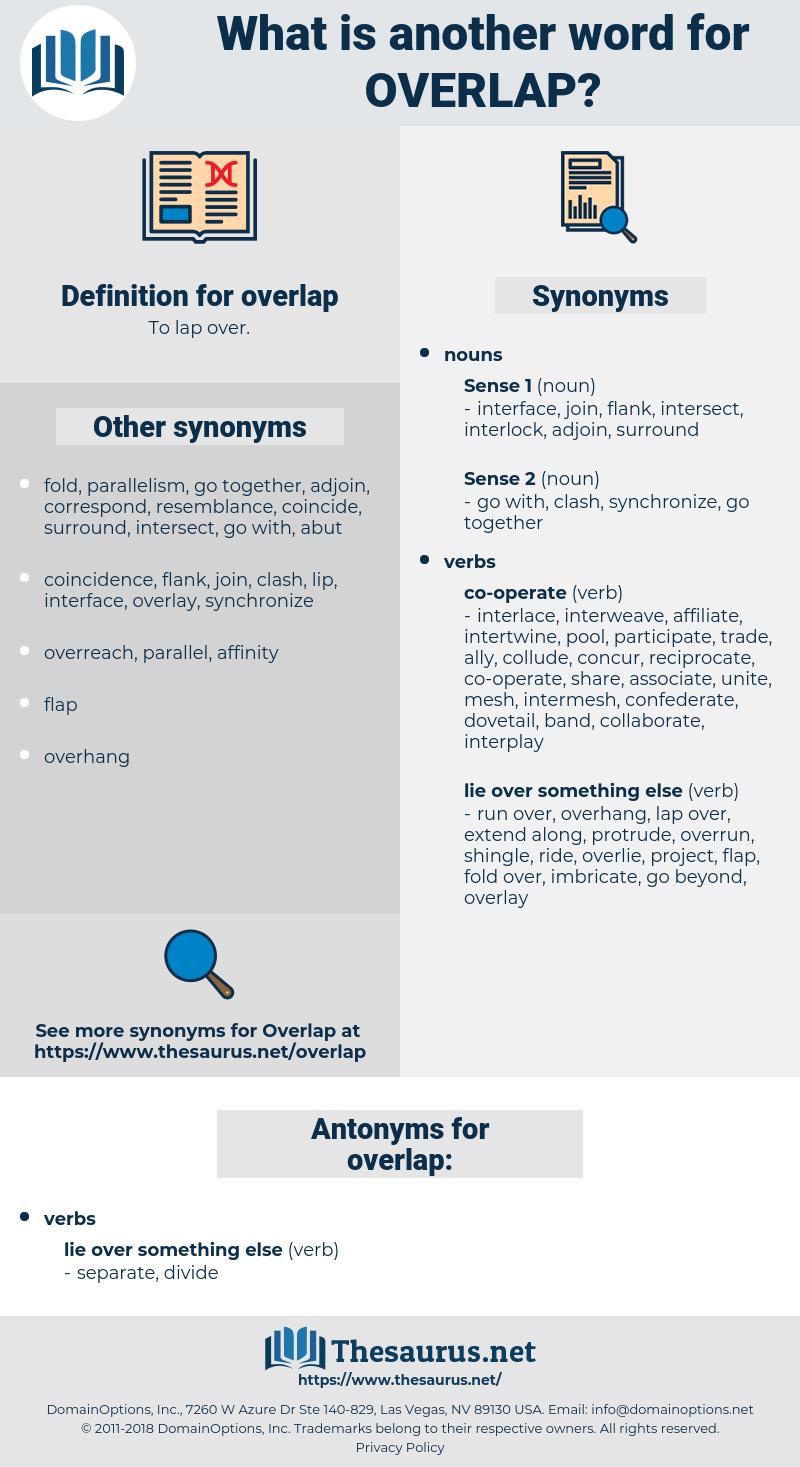 overlap, synonym overlap, another word for overlap, words like overlap, thesaurus overlap