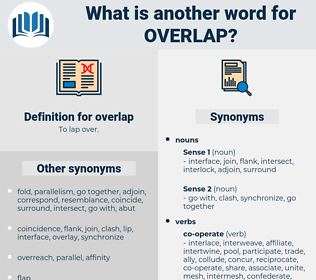 overlap, synonym overlap, another word for overlap, words like overlap, thesaurus overlap