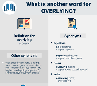 overlying, synonym overlying, another word for overlying, words like overlying, thesaurus overlying