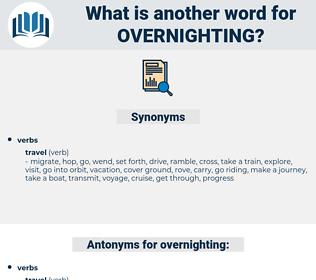 overnighting, synonym overnighting, another word for overnighting, words like overnighting, thesaurus overnighting