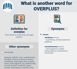 overplus, synonym overplus, another word for overplus, words like overplus, thesaurus overplus