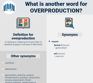 overproduction, synonym overproduction, another word for overproduction, words like overproduction, thesaurus overproduction
