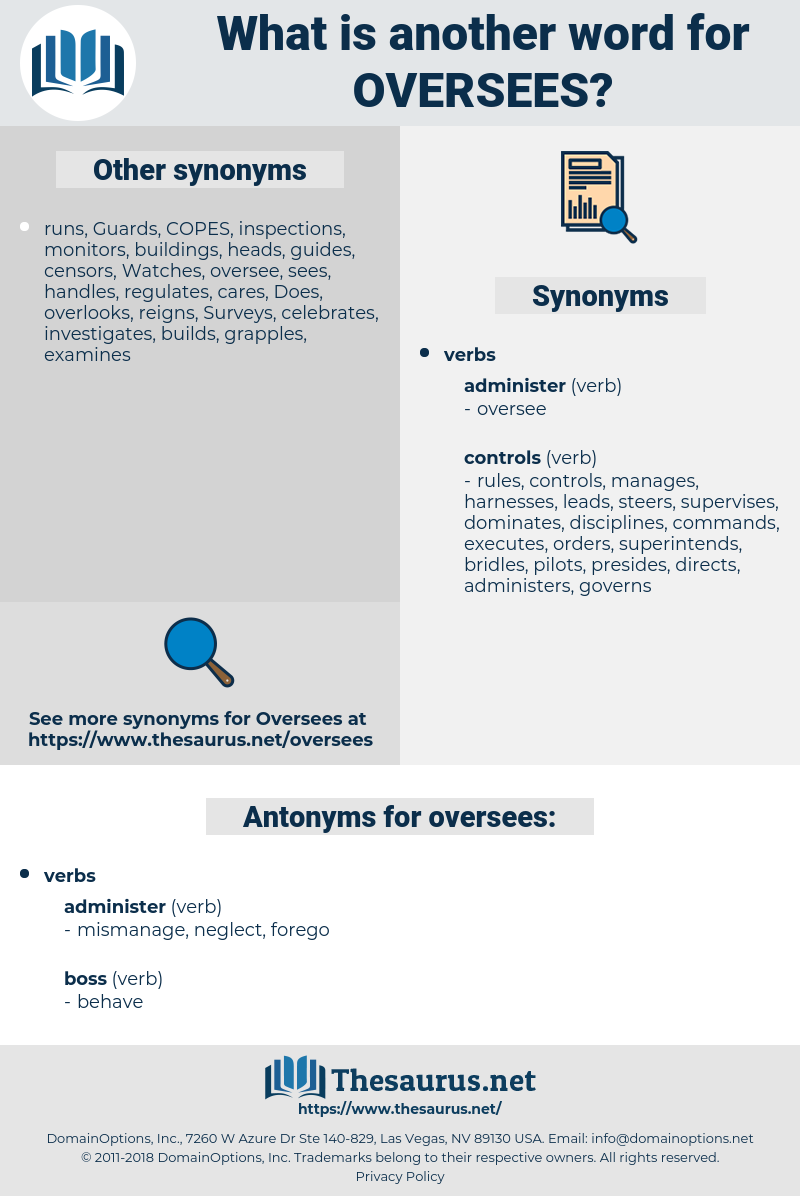 oversees, synonym oversees, another word for oversees, words like oversees, thesaurus oversees