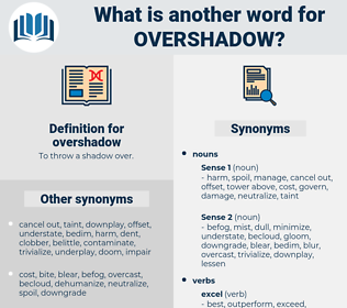 overshadow, synonym overshadow, another word for overshadow, words like overshadow, thesaurus overshadow