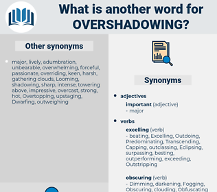 Overshadowing, synonym Overshadowing, another word for Overshadowing, words like Overshadowing, thesaurus Overshadowing
