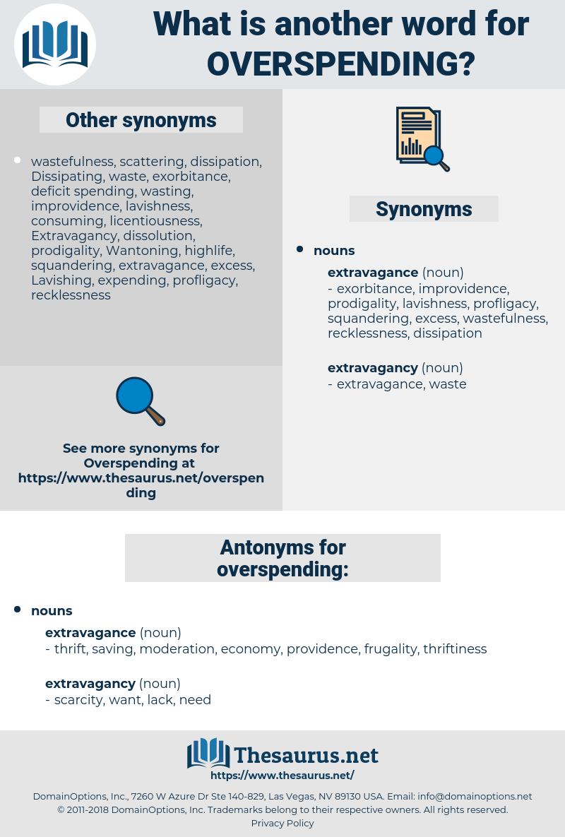 overspending, synonym overspending, another word for overspending, words like overspending, thesaurus overspending