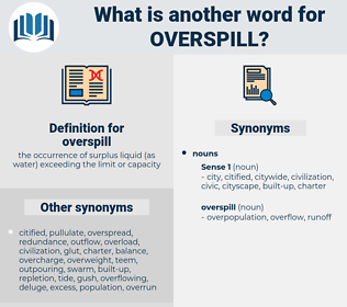 overspill, synonym overspill, another word for overspill, words like overspill, thesaurus overspill