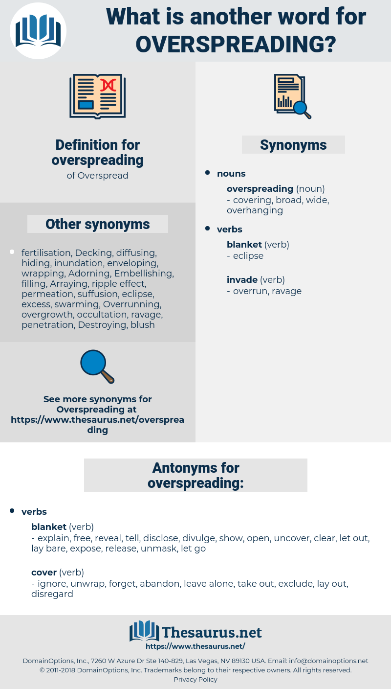 overspreading, synonym overspreading, another word for overspreading, words like overspreading, thesaurus overspreading