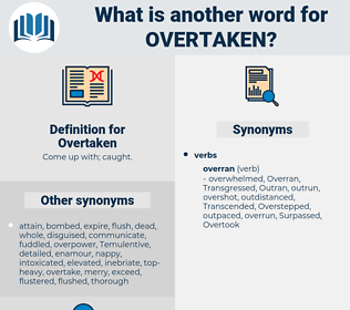 Overtaken, synonym Overtaken, another word for Overtaken, words like Overtaken, thesaurus Overtaken
