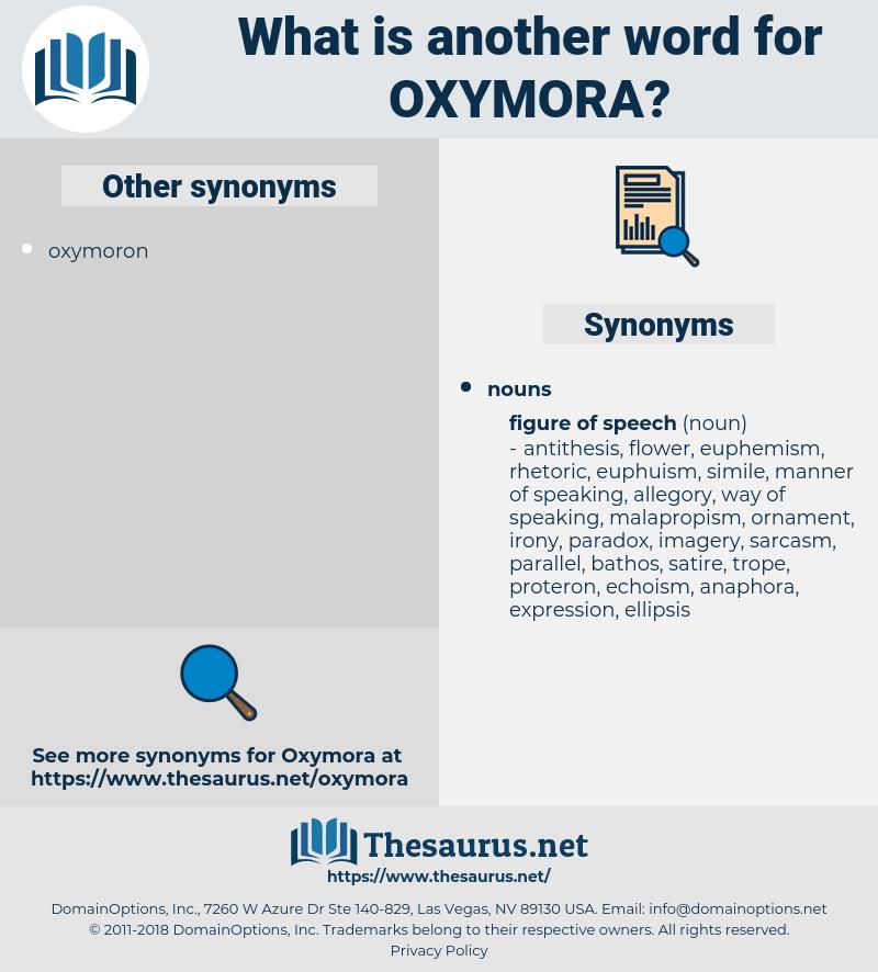 oxymora, synonym oxymora, another word for oxymora, words like oxymora, thesaurus oxymora