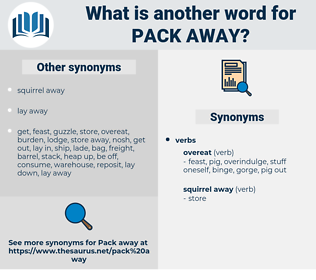 pack away, synonym pack away, another word for pack away, words like pack away, thesaurus pack away