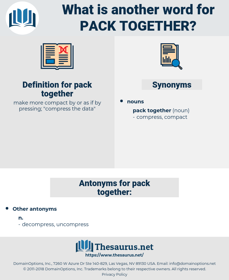 pack together, synonym pack together, another word for pack together, words like pack together, thesaurus pack together