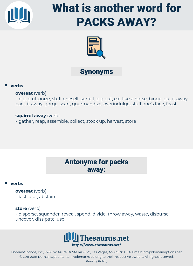 packs away, synonym packs away, another word for packs away, words like packs away, thesaurus packs away