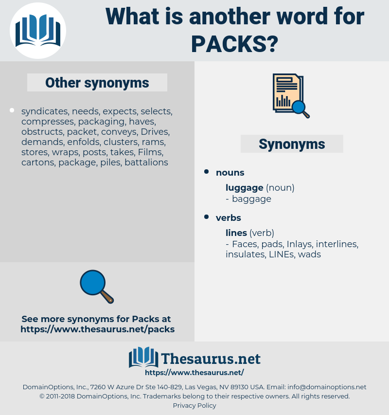 packs, synonym packs, another word for packs, words like packs, thesaurus packs