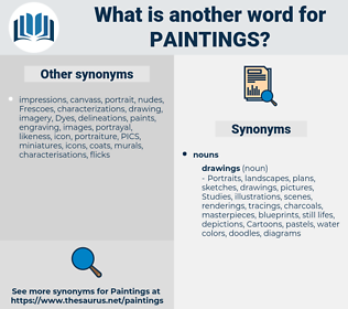 paintings, synonym paintings, another word for paintings, words like paintings, thesaurus paintings
