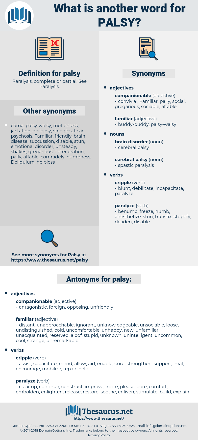 palsy, synonym palsy, another word for palsy, words like palsy, thesaurus palsy