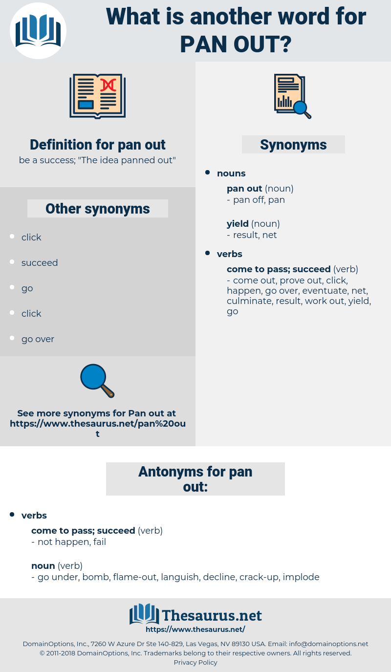 pan out, synonym pan out, another word for pan out, words like pan out, thesaurus pan out