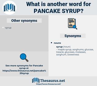 pancake syrup, synonym pancake syrup, another word for pancake syrup, words like pancake syrup, thesaurus pancake syrup