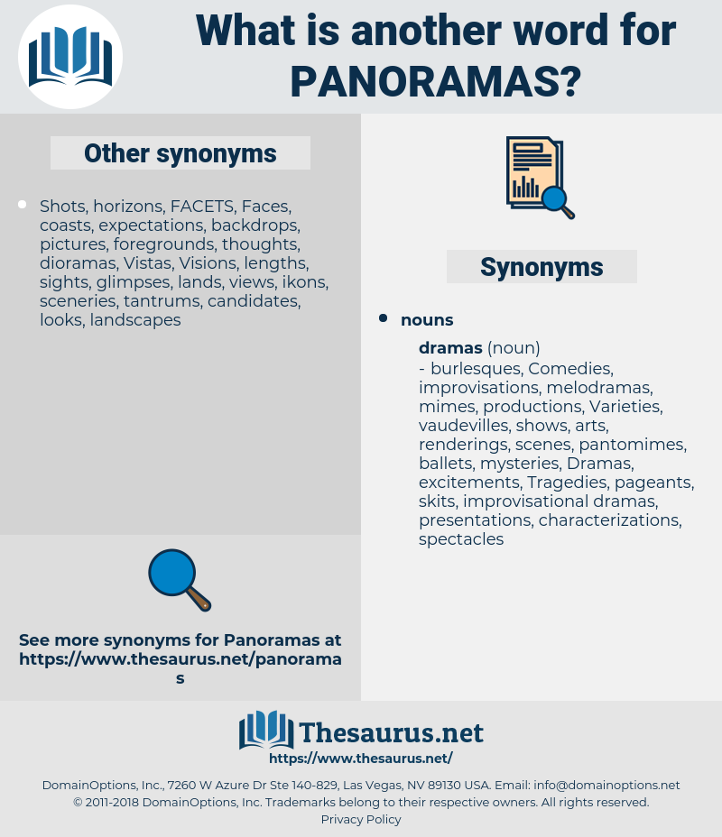 panoramas, synonym panoramas, another word for panoramas, words like panoramas, thesaurus panoramas