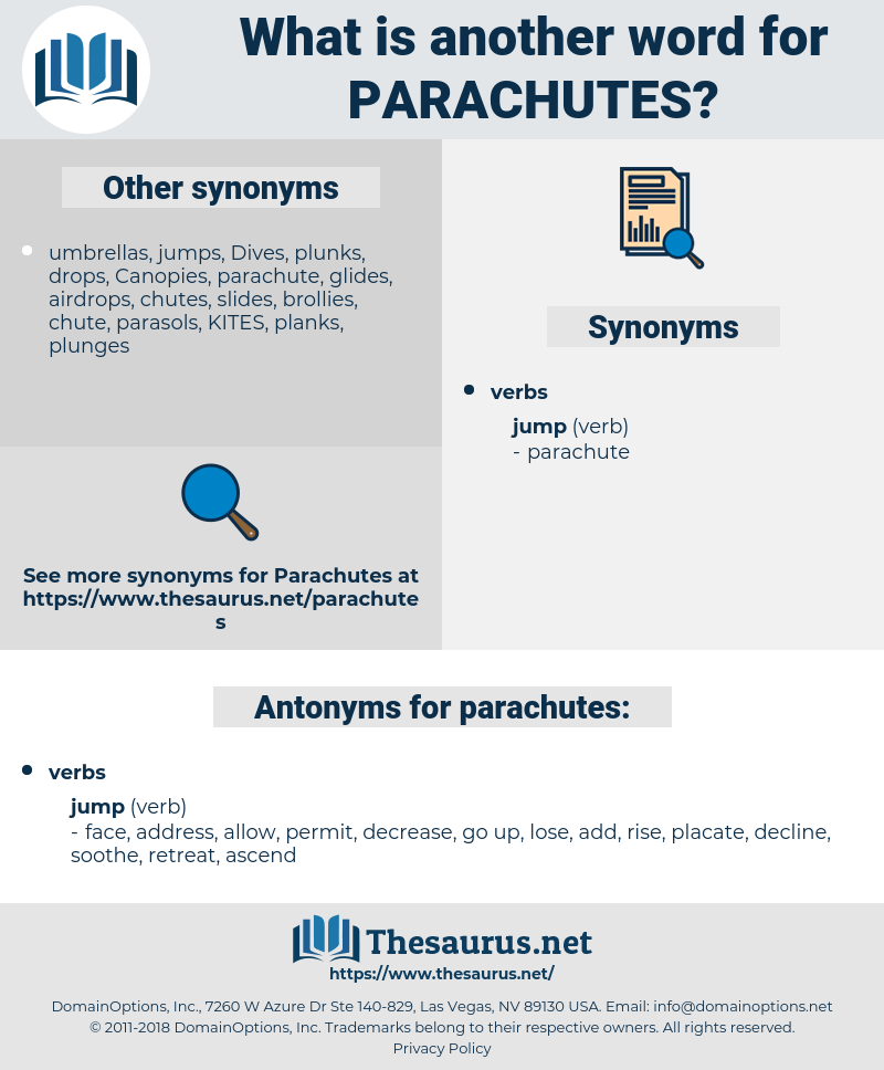parachutes, synonym parachutes, another word for parachutes, words like parachutes, thesaurus parachutes