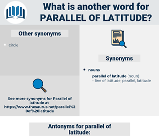 parallel of latitude, synonym parallel of latitude, another word for parallel of latitude, words like parallel of latitude, thesaurus parallel of latitude