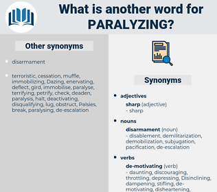 Paralyzing, synonym Paralyzing, another word for Paralyzing, words like Paralyzing, thesaurus Paralyzing