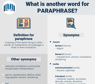 paraphrase, synonym paraphrase, another word for paraphrase, words like paraphrase, thesaurus paraphrase