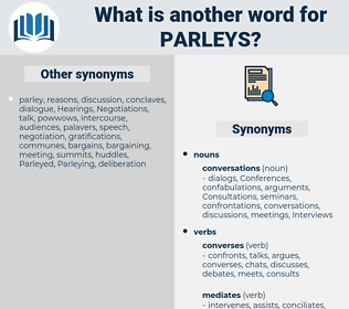 Parleys, synonym Parleys, another word for Parleys, words like Parleys, thesaurus Parleys