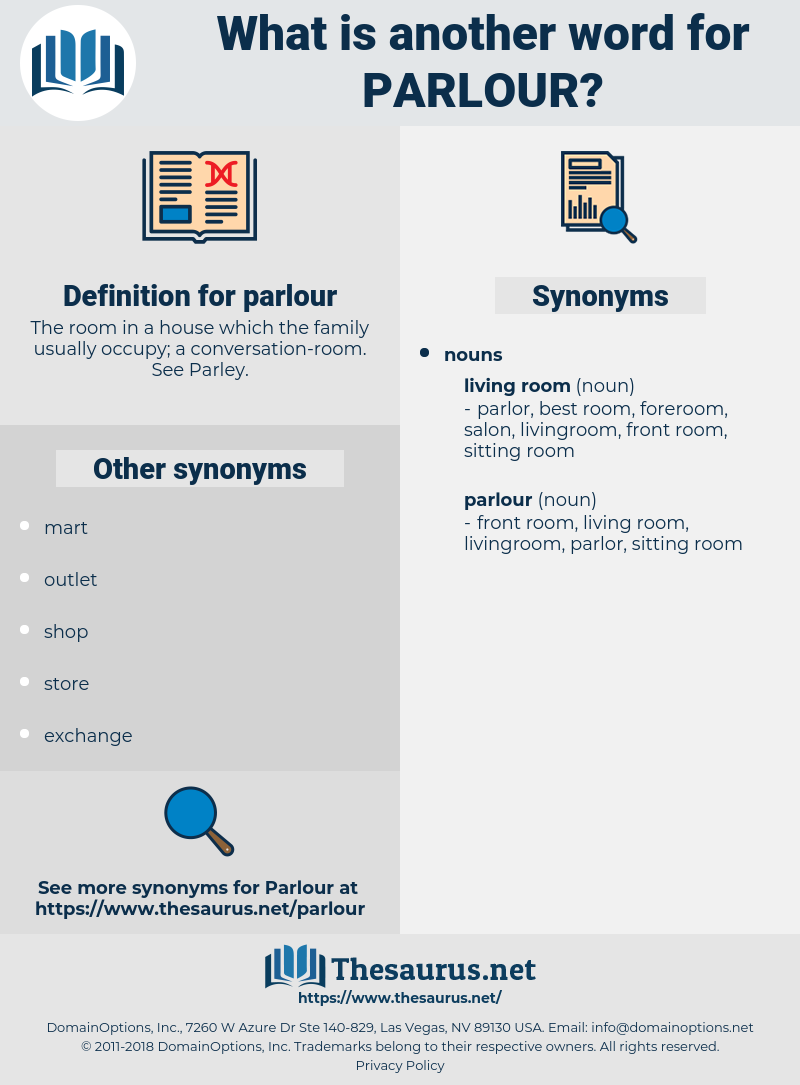 Synonyms for PARLOUR - Thesaurus.net