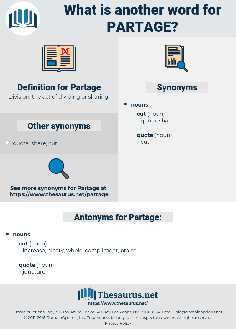 Partage, synonym Partage, another word for Partage, words like Partage, thesaurus Partage