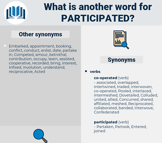 Participated, synonym Participated, another word for Participated, words like Participated, thesaurus Participated