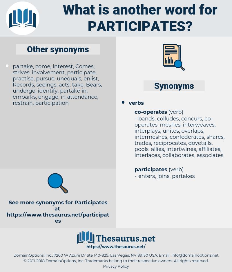 participates, synonym participates, another word for participates, words like participates, thesaurus participates