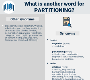 partitioning, synonym partitioning, another word for partitioning, words like partitioning, thesaurus partitioning
