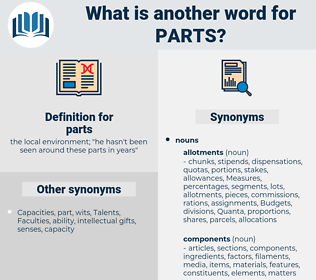 parts, synonym parts, another word for parts, words like parts, thesaurus parts