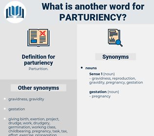 parturiency, synonym parturiency, another word for parturiency, words like parturiency, thesaurus parturiency