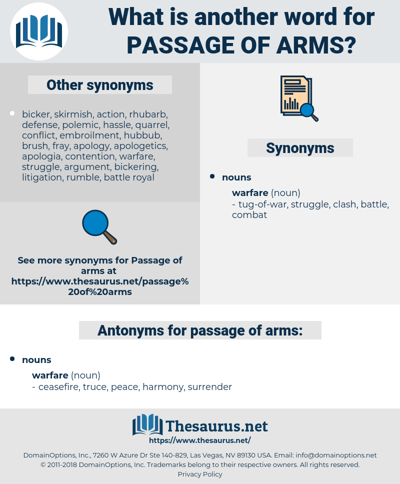 passage of arms, synonym passage of arms, another word for passage of arms, words like passage of arms, thesaurus passage of arms