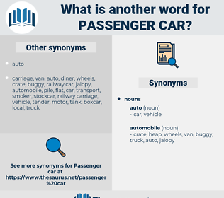 passenger car, synonym passenger car, another word for passenger car, words like passenger car, thesaurus passenger car