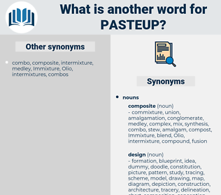 pasteup, synonym pasteup, another word for pasteup, words like pasteup, thesaurus pasteup