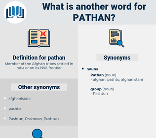Synonyms for PATHAN - Thesaurus net