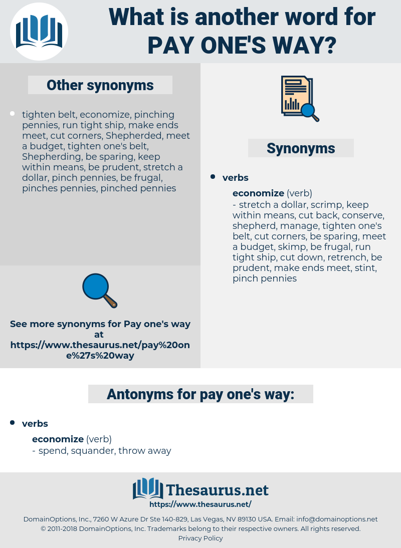 pay one's way, synonym pay one's way, another word for pay one's way, words like pay one's way, thesaurus pay one's way
