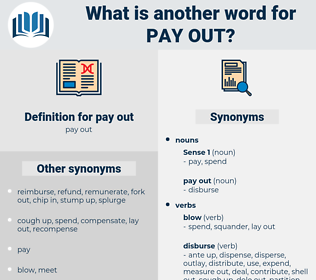 pay out, synonym pay out, another word for pay out, words like pay out, thesaurus pay out