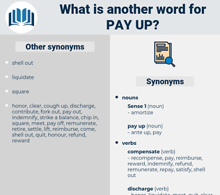 pay up, synonym pay up, another word for pay up, words like pay up, thesaurus pay up