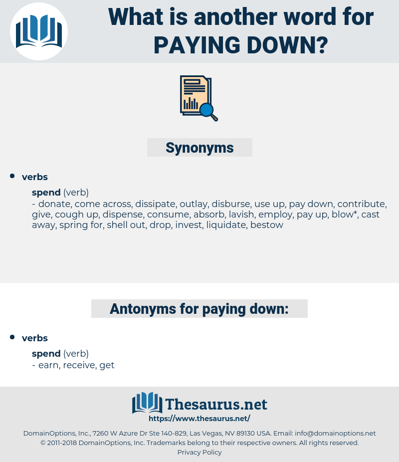 paying down, synonym paying down, another word for paying down, words like paying down, thesaurus paying down