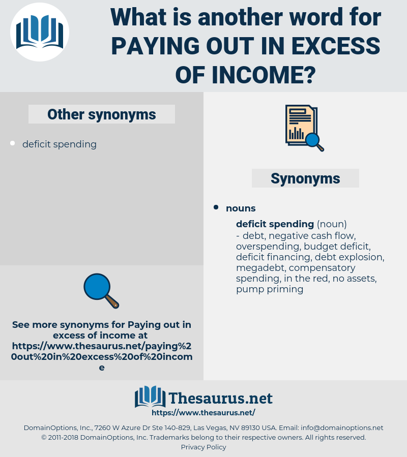 paying out in excess of income, synonym paying out in excess of income, another word for paying out in excess of income, words like paying out in excess of income, thesaurus paying out in excess of income