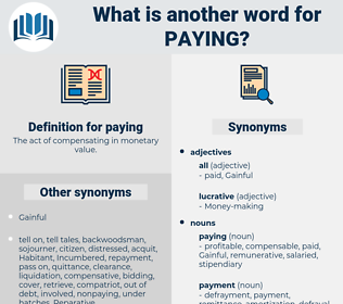 paying, synonym paying, another word for paying, words like paying, thesaurus paying