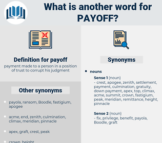 payoff, synonym payoff, another word for payoff, words like payoff, thesaurus payoff