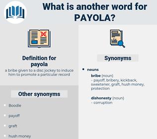 payola, synonym payola, another word for payola, words like payola, thesaurus payola
