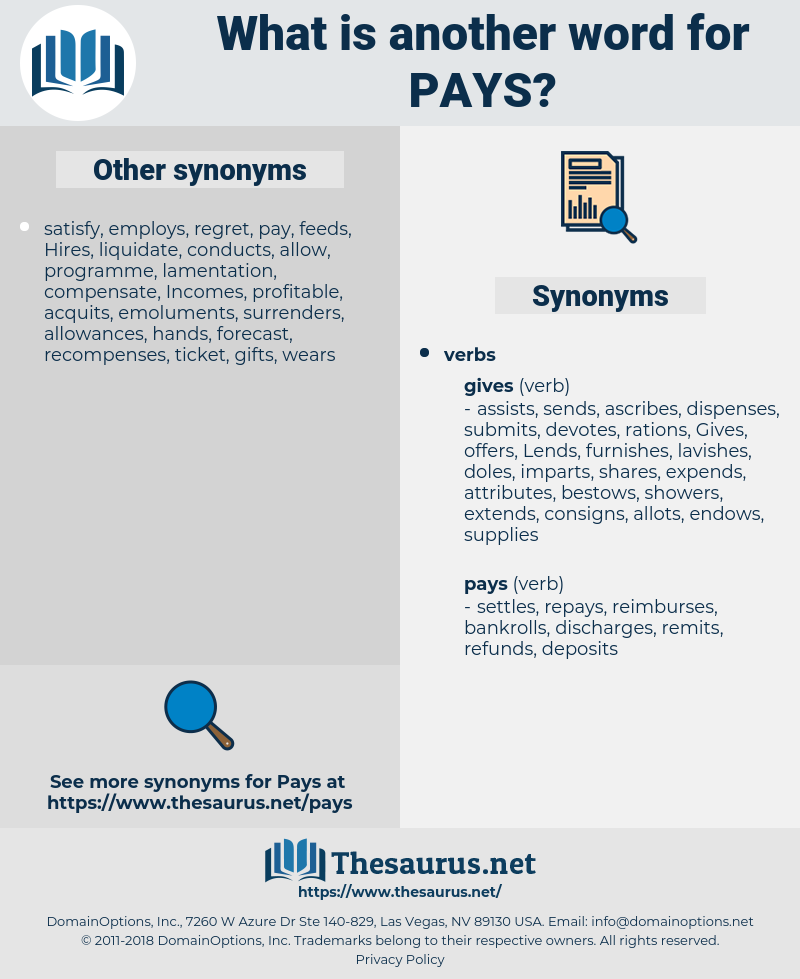 pays, synonym pays, another word for pays, words like pays, thesaurus pays