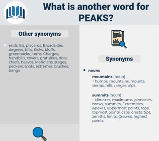 peaks, synonym peaks, another word for peaks, words like peaks, thesaurus peaks
